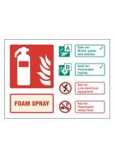 AFFF Foam Spray Extinguisher Identification